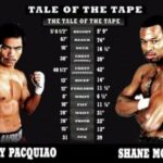Pacquiao, a 6-1 favorite over Mosley