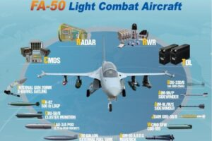 The FA-50 light combat aircraft is equipped with state-of-the-art systems and weapon systems, according to airforce-technology.com.