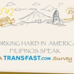 Transfast's 'Working Hard in America' survey finds Fil-Amas 'overqualified for jobs, more stressed at work'